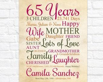 Birthday Gift for Women, 65th Birthday, Turning 65 Years Old, Moms Birthday, Wife Bday, Woman turning 65, 65th Birthday Keepsake Art