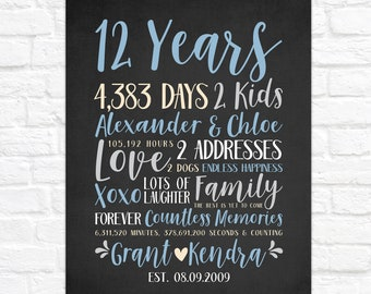 12 Anniversary Gift, Personalized 12 Year Anniversary Sign, Married or Dating Anniversary, Gift for Husband, Wife, Couples Anniversary Art