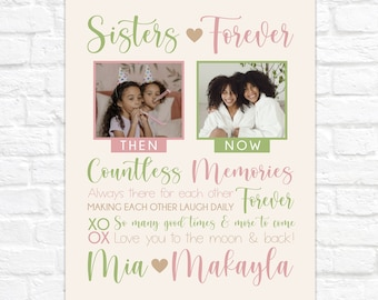 Gift for Sisters Birthday, Sisters Forever Photos, Then and Now, How it Started, Personalized Bday Gift for Sister, Photos of Sisters
