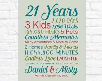 21st Wedding Anniversary Gift, Together for 21 Years, Twenty-First Anniversary Gift for Women, Men, Partner, Parents Marriage Anniversary