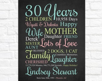 30th Birthday Gift for Woman, Sign for 30 Year Birthday Party, 30th Birthday Womens Gift, Turning 30, Wife Gift, Mothers Day 30th Bday Art
