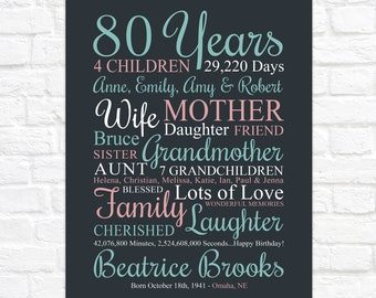 Womens 80th Birthday Gift, Personalized Poster for Grandmas Birthday, Turning 80 Years Old, 80th Birthday Gifts for Her, Woman 80 Years Old