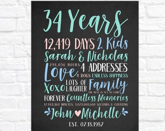 34th Anniversary Gift, Personalized 34 Years of Marriage Art, Parents Wedding Anniversary, Married Anniversary Gift for Couple His Hers