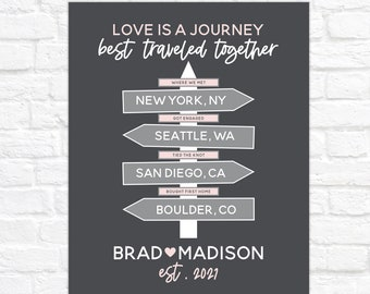Personalized Anniversary Gift, Met-Engaged-Married Sign Post, Travel Style, Gift for Wife, Husband, World Traveling Couple Art, Paper Gift