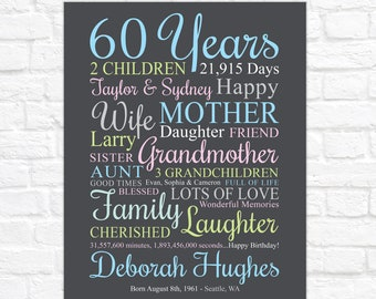 60th Birthday Gift for Woman, 60th Birthday Sign Women Turning 60, Personalized Mothers Day Birthday Gift, Mom 60th Bday, Born in the 1960s