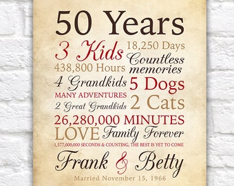 50th Anniversary, Gift for Parents, Grandparents, Married 50 Years, Rustic Brown Sign for Anniversary, Personalized Anniversary 50 Year