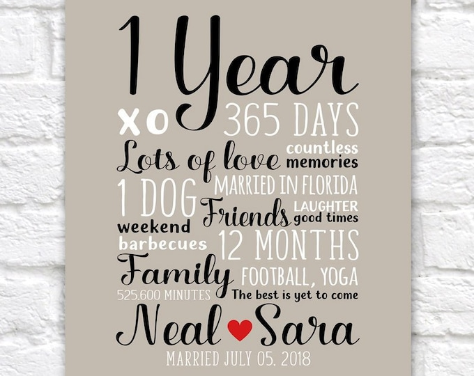 Featured listing image: First Anniversary Personalized Art Gifts, 1 Year Anniversary 2019, Gift for Wife, Girlfriend, Her, Boyfriend Anniversary Sign | WF139