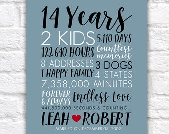 Anniversary Gifts for Husbands, ANY Year Anniversary Art, Customized for You - 14th Anniversary, 14 Years, Wedding Anniversary Gifts | WF488