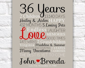 Custom Anniversary Year Art, Choose Year and Info, 36th Anniversary, 36 years, 37, 38, 39th, 40th Anniversary, Canvas Art, Christmas | WF430