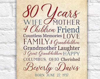 80th Birthday, 80 Years Old Birthday Gift for Mother, Grandmother, Nana, Great Aunt, Turning 80, Born 1939, Great Grandma Gifts | WF559
