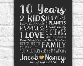 Anniversary Gift for Husband and Wife, Relationships, Dating, Marriage, Wedding, Universe, Love Gift, 10th Anniversary, For Her, Him | WF409