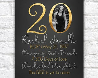 20th Birthday Gift Personalized, Gift for Daughters Birthday, Turning 20 Years Old, Born 1998, Unique Birthday, Gift for Best Friend | WF288