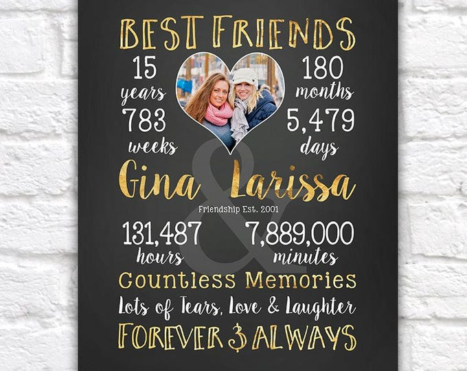 Featured listing image: Friendversary Art, Years of Friendship Gift, Personalized Time Spent as Best Friends, Photo in Heart Shape of Friends Together Birthday Gift