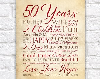 Birthday Gift for 50th Birthday, Mom Bday Gift, 50 Years Old, Gift for Dad, Mother in Law, Mother Gift, Mum Day of Birth, Born 1968 | WF576