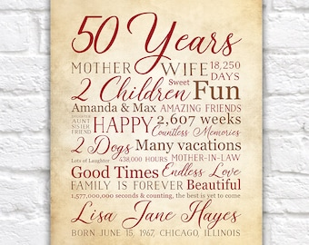 birthday gift for 50th birthday mom bday gift 50 years old gift for dad mother in law mother gift mum day of birth born 1968 wf576