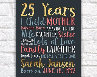 25th Birthday, Gift for Friend on Bday, Born 1994, 25 Years Old, Personalized Birthday Sign, Birthday Gift for Daughter, Wife | WF48