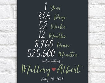 1 Year Anniversary Gifts, Personalized Gifts for Men, Anniversary Gift for Boyfriend, Husband, Fiance, 1 Year Together, Married | WF563