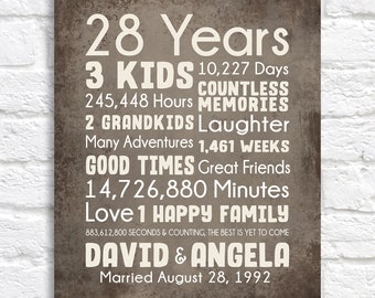 Husband Anniversary Gift, ANY YEAR Anniversary Personalized, 28th Anniversary, 28 Years Married, Rustic Wedding Anniversary Present WF696