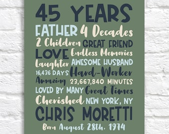 Mens Birthday Gift, 45th Birthday Celebration Poster, 4 Decades, Father Gift, Husband Birthday Sign, Canvas Gift for HUsband WF665