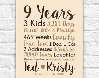 9th Anniversary Gift, 9 Years Married, Wedding Anniversary Gift, Unique, Personalized Gift for Husband, Wife, Pets, Children 2017 | WF530