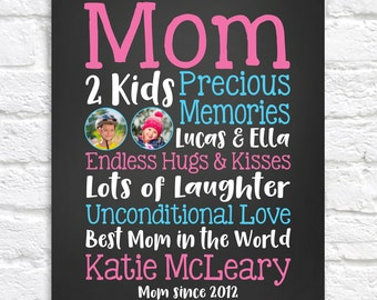 Mom Gift Personalized Art, Childrens Photos, Kids Names Sign, Christmas Gift for Mother, Mom Presents from Kids, Gift for Wife Xmas | WF700