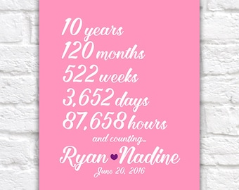 Anniversary Countdown Gift, Years Together Art, Personalized ANY YEAR Anniversary Presents, Gift for Wife, 10 Years, Paper, Pink | WF236