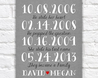 Family Sign, He Stole Her Heart, She Stole His Last Name, We Became a Family - Art Print, Family Dates, Important Dates Anniversary WF269