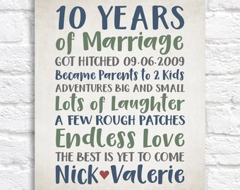 10th Anniversary Word Art, Special Gift for Spouse on Anniversary, Ten Years Together, Dating Anniversary, Marriage Anniversary WF682