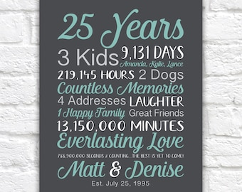 25th Wedding Anniversary Gift, Married or Together for 25 Years, Paper, Canvas, Twenty-Fifth, Anniversary Gift Men Partner, Parents 1995
