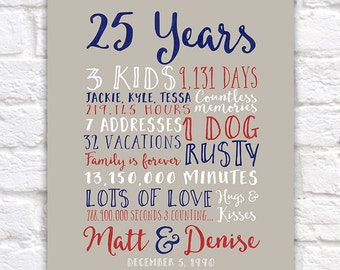 25th Wedding Anniversary Gift, Paper, Canvas, Twenty Fifth, 10 year, 20 year, 2 Year, Anniversary Gift Men Husband Partner, Parents | WF15