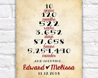 Anniversary Gift Custom Art, One Year, 1st Anniversary, Ten 10 year Anniversary, Tenth Gift for Husband, And Counting Countdown | WF105