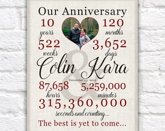 Personalized Anniversary Gift, Paper Wedding Anniversary Gifts, Love Story Art, Wall Canvas Gift for Friends Anniversary, for Him | WF276