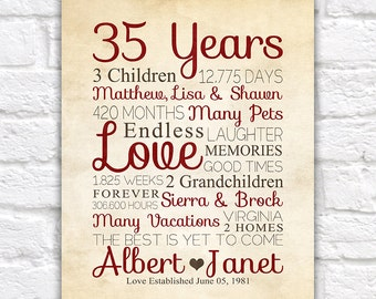 35th Anniversary, ANY YEAR Anniversary Gifts, Personalized Art for Anniversary, Husband, Wife, Gift for Parents, Parents Anniversary | WF31