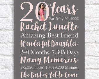 20th Birthday Gift Personalized, Gift for Daughters Birthday, Turning 20, Years Old Gifts, Blush Pink and Gray Sign for BFF Bdays | WF288