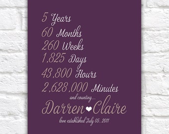 5th Anniversary Gift for Husband, Fiance, Boyfriend -  Art Print, Days, Months, Hours, Seconds, Minutes Together, Love, Hubby | WF368