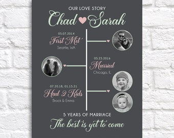 Couples Timeline Love Story, Met, Married, Became Parents, Wedding Anniversary Present, Gift for Couple, Baby, Family Timeline Unique Art