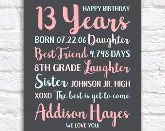 13th Birthday Gift Personalized Bday Gifts For Teen Girls Turning 13 Years Old