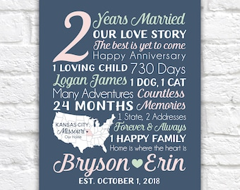 Custom Love Story Art, Wedding Anniversary Gifts for Husband, Wife - 2 Years Married, 2nd Anniversary, Love Sign for Spouse WF119