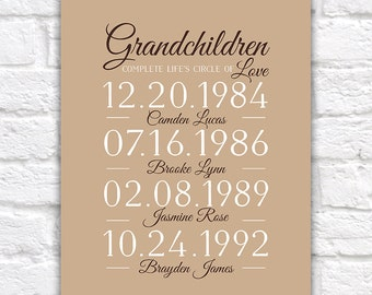 Gift for Grandparents from Grandchildren, Important Birthdates, Bdays Grandkids, Grandma and Grandpa - Nana, Mimi, Canvas Art | WF194