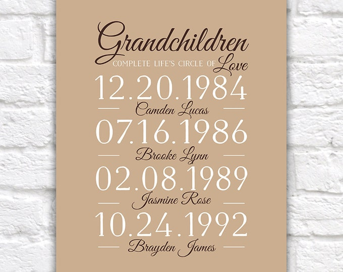 Featured listing image: Gift for Grandparents from Grandchildren, Important Birthdates, Bdays Grandkids, Grandma and Grandpa - Nana, Mimi, Canvas Art | WF194