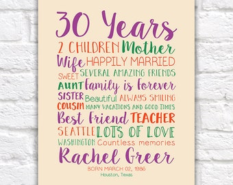 30th  Birthday Gift, Custom Art, Gift for Wife, Best Friends Birthday, Gift for someone who has everything, 30th Bday, Born 1988 | WF353