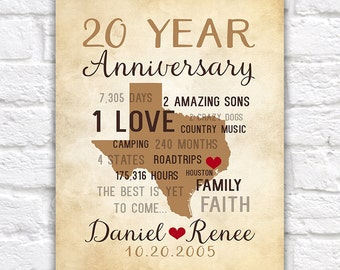Anniversary Gifts for Men, 20th Anniversary Gift for Him or Her, Husband, Wife, Personalized Anniversary Map Print Ready to Hang | WF41