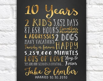Wedding Anniversary Gifts for Him, Paper, Canvas, 10 Year Anniversary, 10th 20 year, 15 Year Anniversary Gift for Men, Guys His or Hers