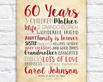 60th Birthday Gift for Mom, Woman Turning 60 Years Old, Mother in Law, Grandmother Gift, Moms Birthday, Bday Gift for My Mother Art