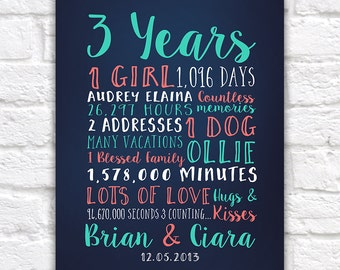 Anniversary Gift, ANY YEAR, Personalized Gifts for Anniversary, 3 Years, 1 Year, 10 Years, 20 Years, Anniversary Canvas Husband | WF3