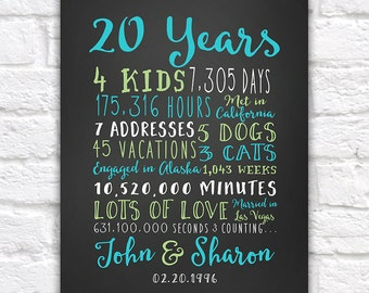 20th Anniversary Gift, 20 Year Wedding Anniversary, Anniversary Gift for Parents Anniversary, Twenty Year, 10 year, 15 Year, 30 Year | WF124