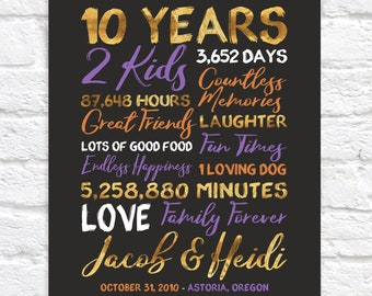 Halloween Anniversary, Personalized Gift for Any Anniversary Year, Wedding, Marriage, Dating, Gift for Husband, Halloween Wedding | WF539