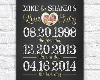 First Anniversary Gift, Special Dates, Wall Art Print, Chalkboard and Gold, 1st Anniversary Gift for Wife, Photo Wedding Sign, First | WF22