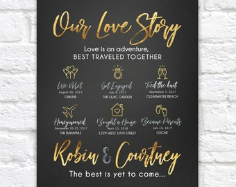 Personalized Anniversary Art for Any Year, 2 Year Wedding or Dating Anniversary, 2nd Anniversary, Paper Anniversary Gifts, Love Mood | WF670