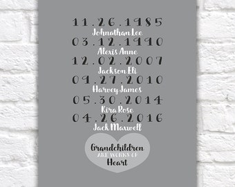 Gift for Grandparents, Grandchildren Birthdates, Quote about Grandma, Grandpa Custom Art Print, Gift for Grandma, Gift for Nana | WF206